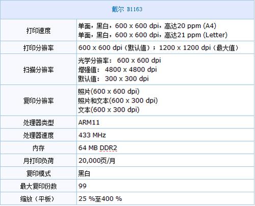 快速高效打印机 戴尔 b1163低价热销