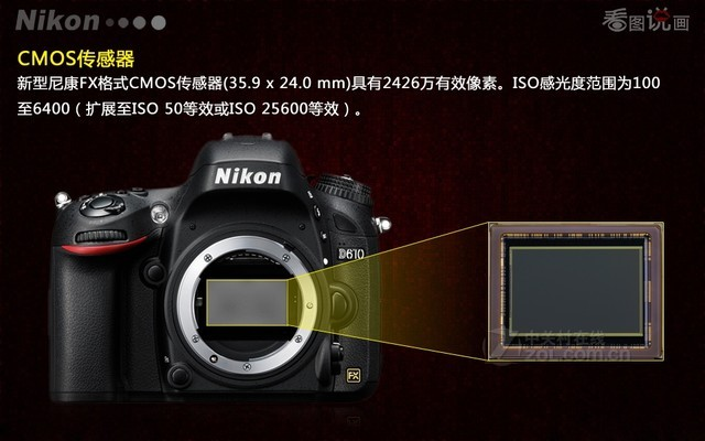 全画幅单反 尼康d610 淄博促销6600元