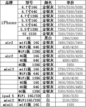 苹果报价表_苹果报价表 苹果6 plus促销5590元起