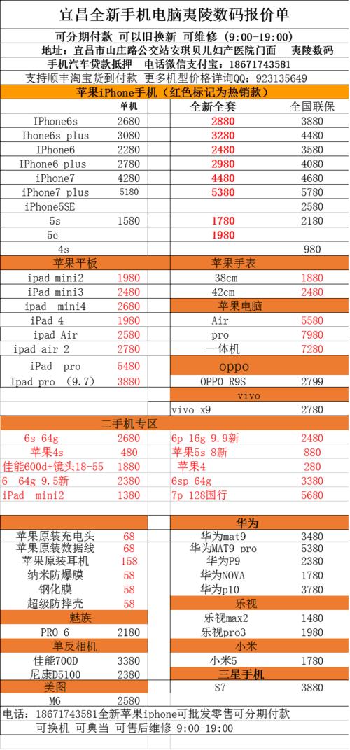 宜昌苹果iPhone手机以旧换新分期0首付
