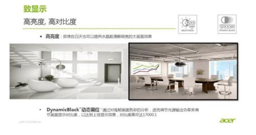 4500流明 Acer PE-X45高亮投影机9999元