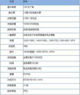 华德安执法仪DSJ-4H现货特价促销中