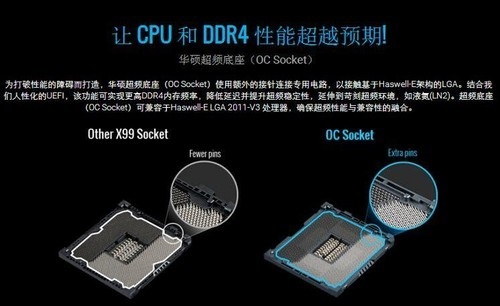 南京华硕服务器主板X99-M WS报2300元