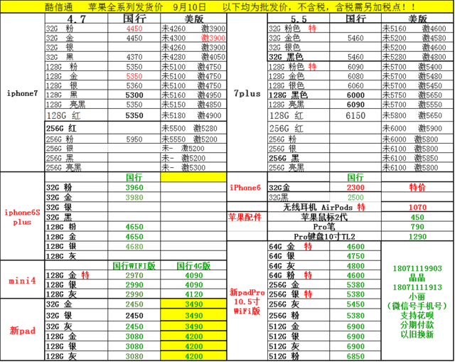 IPHONE8明日发布武汉7PLUS国行狂降5450