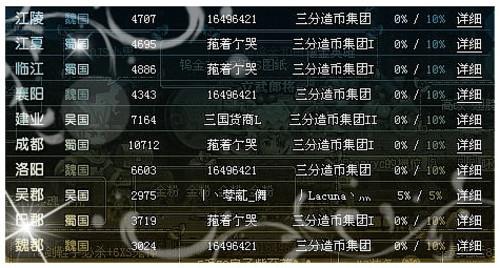 三国商行维护_QQ三国商行物价指数246维护资金要多少才满