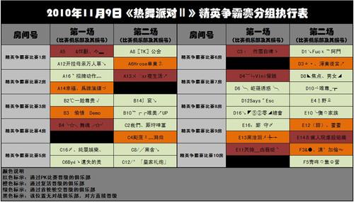 2010年11月9日《热舞派对Ⅱ》精英争霸赛分组执行表