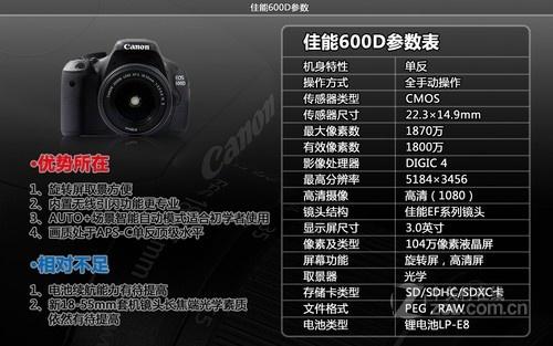 乐虎国际手机客户端 600D 规格图