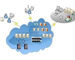 虚拟化及云前沿技术