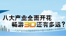 3D应用趋势及认知研究
