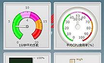 曙光Girdview管理系统