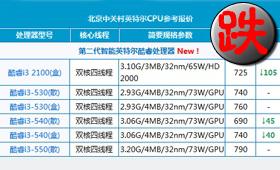 酷睿i3处理器全线降价