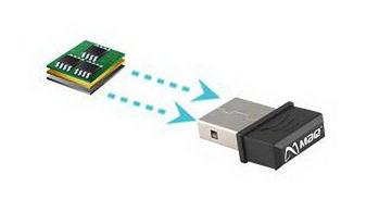 2.4GHz无线3.0平台技术