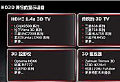 HD3D兼容多种设备