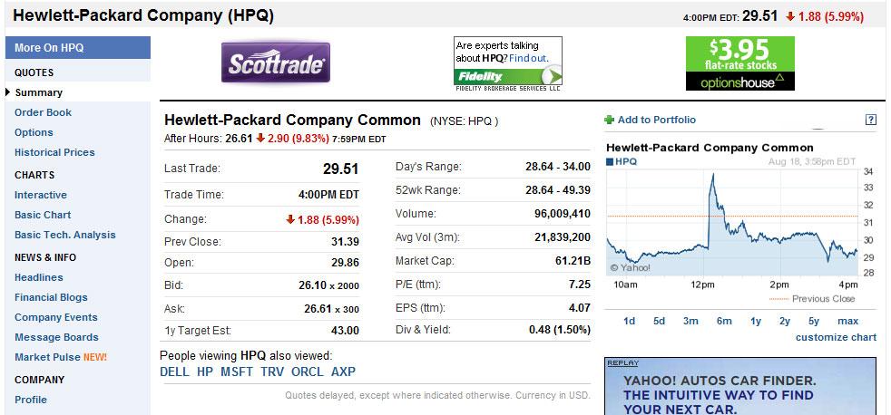 2011年8月19日惠普股价