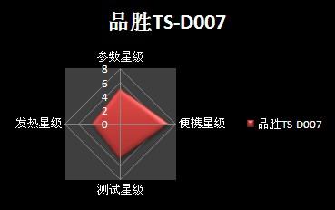 品胜易冲TS-D007