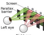 裸眼3D技术介绍