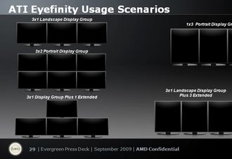 Eyefinity技术解析