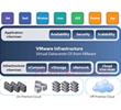 虚拟化确保业务连续性