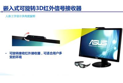 嵌入式可旋转3D红外信号接收器