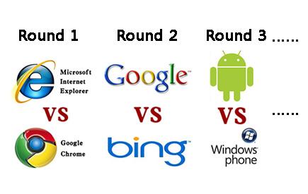 谷歌对弈微软