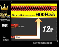 600Hz提升动态效果