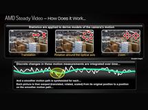 Steady Video视频防抖技术