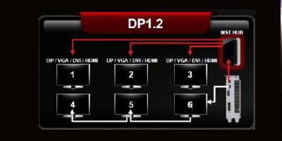 DP 1.2