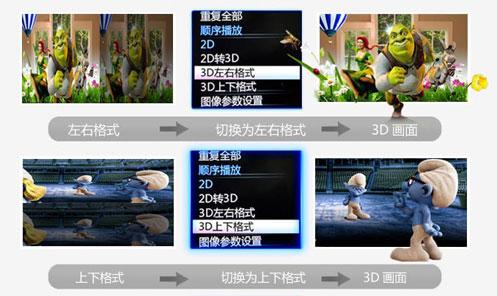 2D转换3D图像