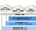 """搭建有用""""云""""简析IBM基础架构云"""