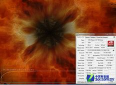 Vortex II散热器效能测试