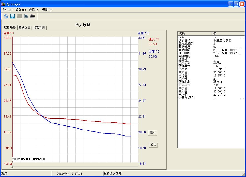 格力空调制冷曲线