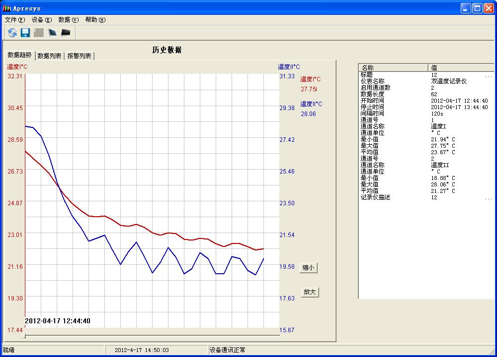 科龙空调制冷曲线