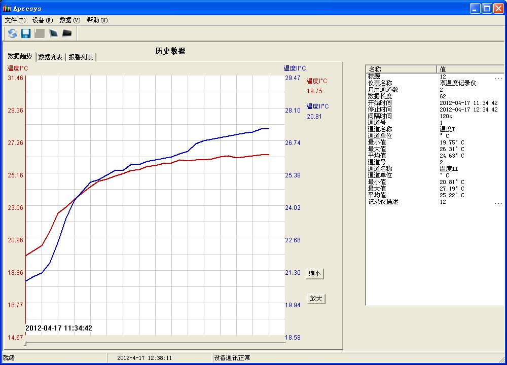 科龙空调制热曲线