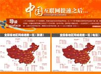 中国互联网提速之后