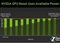 GPU Boost功能