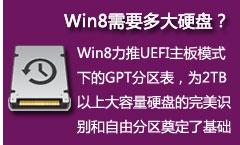 Win8实测内存/硬盘 容量多大才够用?