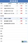 I3家用游戏主机 武汉凯鑫报价2599元