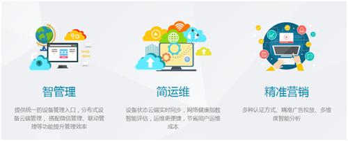 企业专属的智慧路由器 D-Link DI-7100G+到货开卖