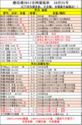 武汉荣耀V9最新报价2590元6G+64G最热卖