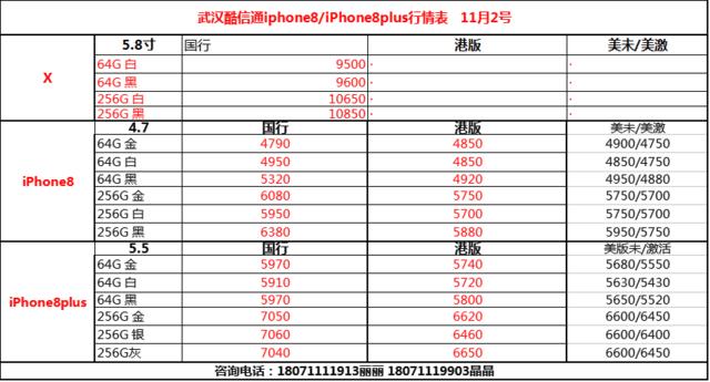 苹果X多少钱!武汉以旧换新0元首付