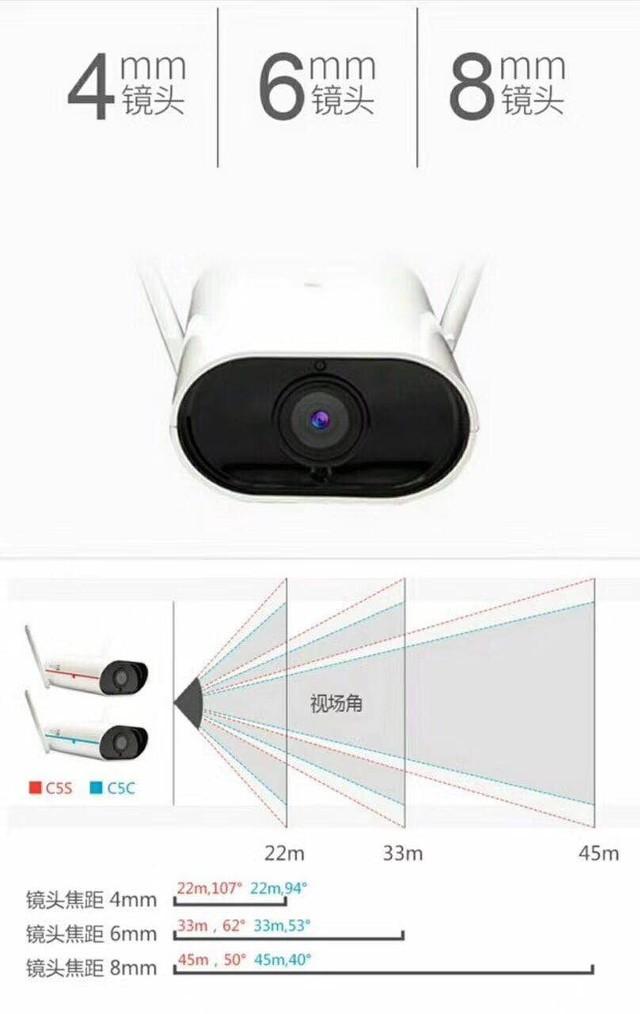 CS-C5S-FIR警眼专用摄像机 来电价优