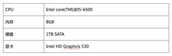 设计师首选 惠普HP Z2 Mini工作站热卖