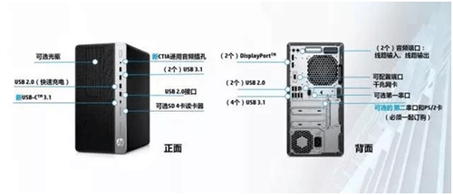 ProDesk 600 G3各种尺寸商用PC电脑总有一款适合你