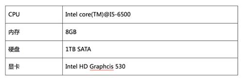 惠普HP Z2 Mini工作站 设计师的不二选择