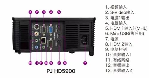 商教高清投影理光PJ HD5900特价7800元