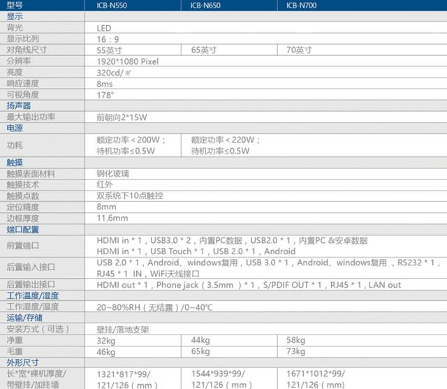 鸿合商务书写屏ICB-N550济南7999元