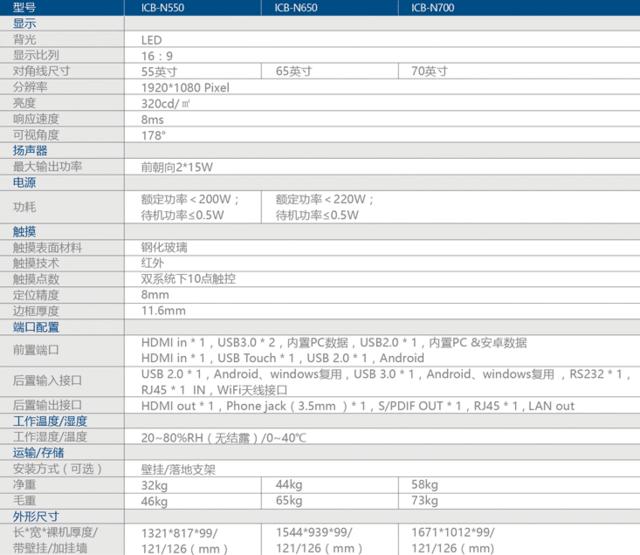 鸿合ICB-N650高端智能触摸一体机促销