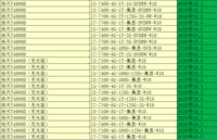 武汉台式电脑联想扬天T4900D价格3750元