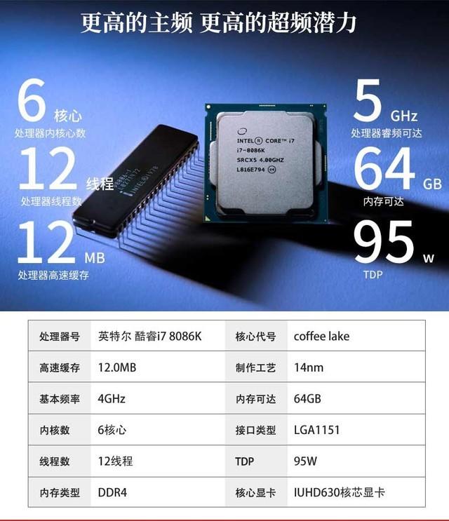 40周年纪念版 Intel I7 8086K津门3999