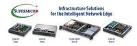 美超微展示全新5G智能网络边缘与安全应用产品